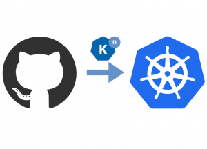 Building and deploying applications to Knative