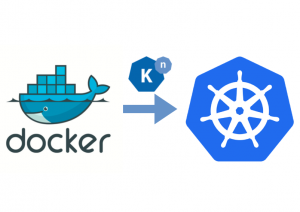 Deploying 12-factor apps to Knative