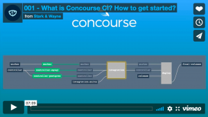 Episode 001 – What is Concourse CI? How to get started?